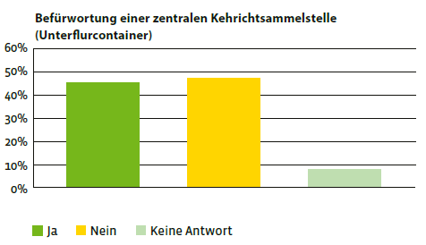 Waldkirch - Aktuelles